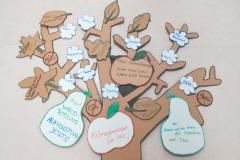 WPU Kurs Nachhaltigkeit Lessing Stadtteilschule